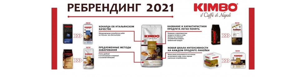 Coffee Kimbo
